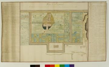 Plan der Gartenanlage um Haus Longwood